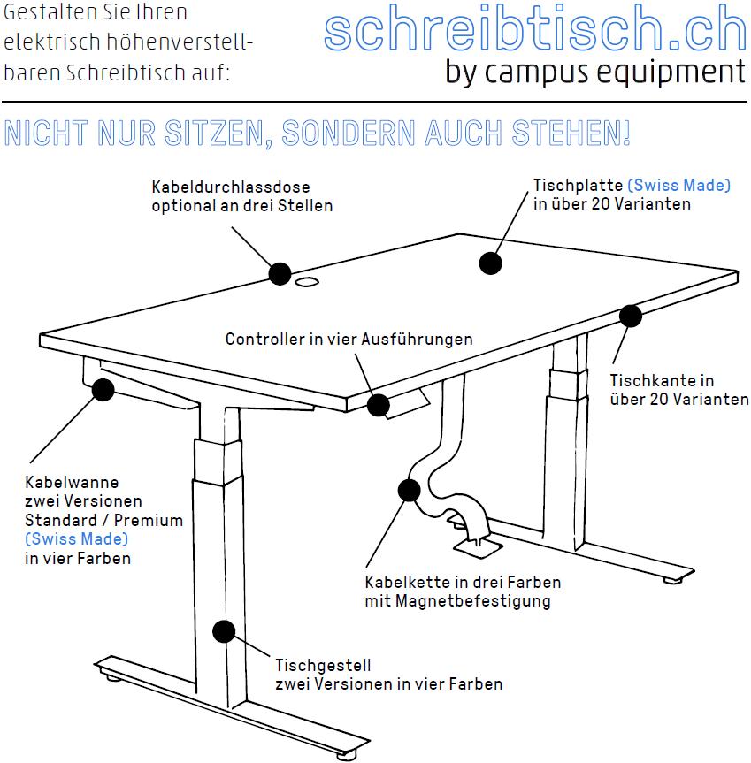Campus Equipment