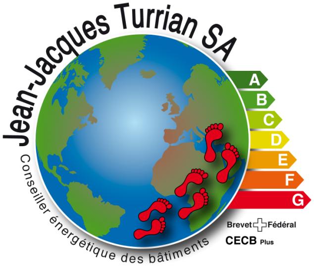 Jean-Jacques Turrian SA